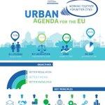 Agenda for the EU: #EUcities get their say in EU policy making : https://t.co/V1WVAFxecN #EUUrbanAgenda https://t.co/axmvzfKkmo