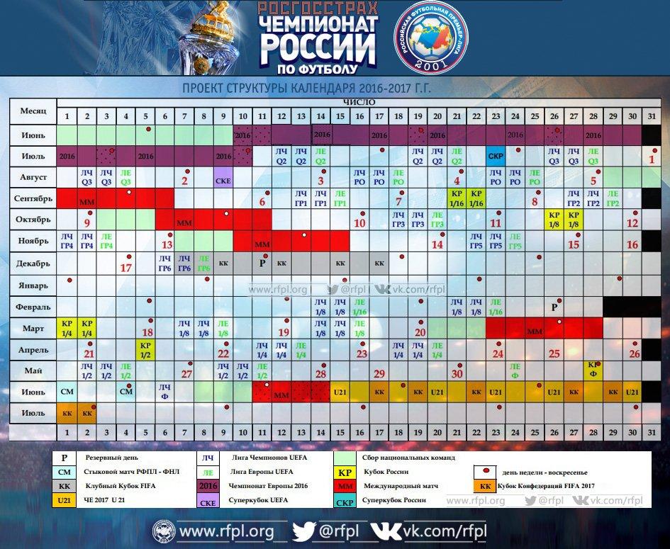 Россия премьер-лига 2017-2018-2017 календарь