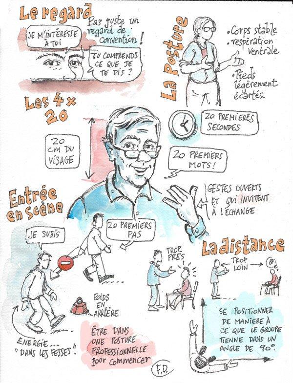 Le non verbal et la formation par @didac2b  https://t.co/kjfJFiMbJ8 - #Communication en #formation https://t.co/ljLrEEqipK