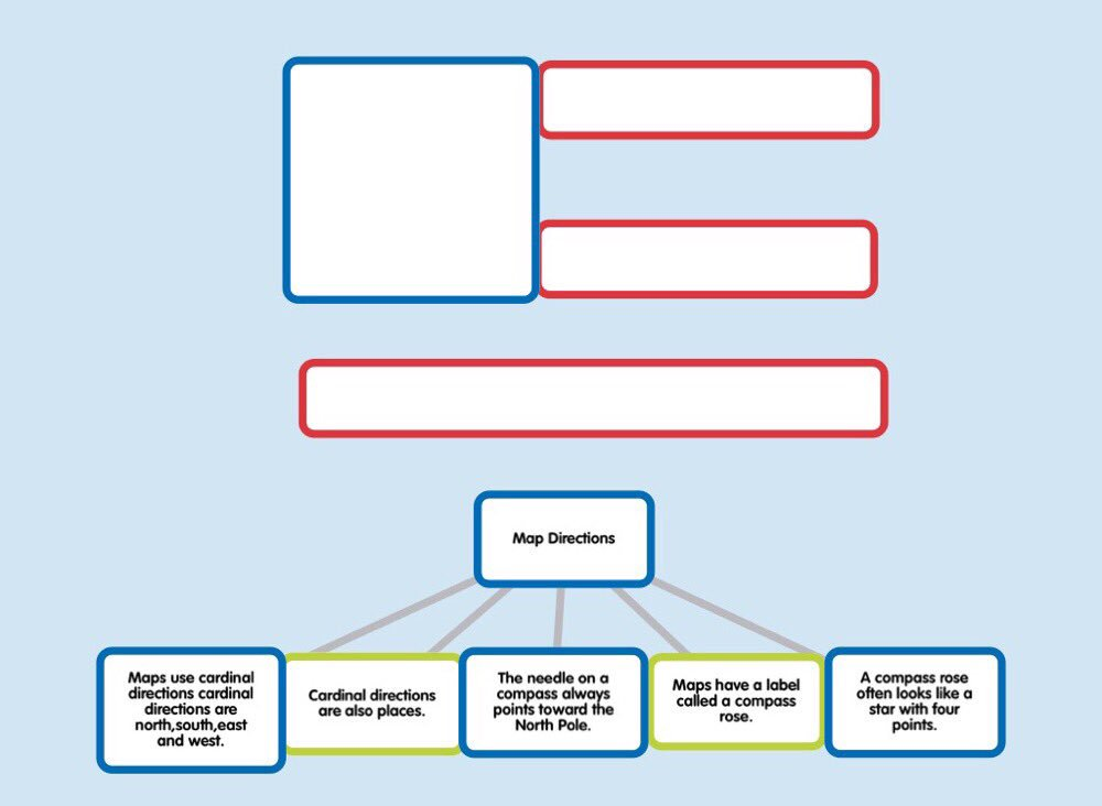 Hey @poppletny check out this patriotic themed popplet one of my kiddos made #MemorialDay2016 https://t.co/iMF1MDfztI