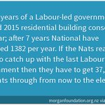 Fact checking by the Morgan Foundation. Seems the Nats may just not be very good at housing. https://t.co/y14yOM2a3Q https://t.co/KjhgzAlgJA