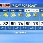 Very pleasant weather through mid-week! #WakeUpRightCBS21 https://t.co/8mhyjidKCb