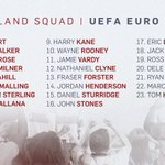CONFIRMED: The #ThreeLions squad for #EURO2016.  23 players, #TogetherForEngland. https://t.co/lpUwMo4HPk