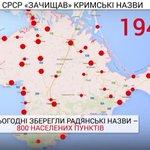 После депортации крымских татар советская оккупационная власть изменила более 1000 названий https://t.co/WYDrkmjcJb https://t.co/VQGB53wrc8