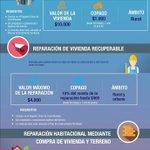 """👏💪[MUY IMPORTANTE]💪👏 Conoce el """"Plan de Recuperación HABITACIONAL"""" #ReconstruYoEcuador. @MashiRafael @LidiceLarrea https://t.co/iRUFe855YC"""