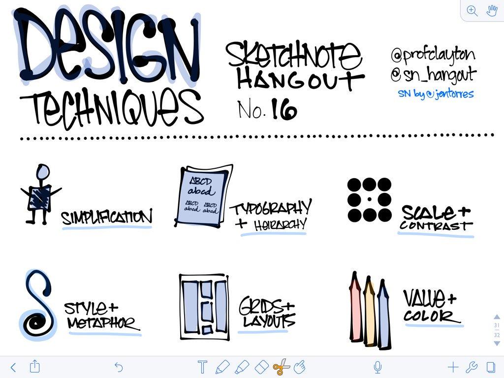 Sketchnote hangout live notes from @ProfClayton @SN_Hangout #snhangout @maccymacx - thank you! https://t.co/kXai3XkIQR