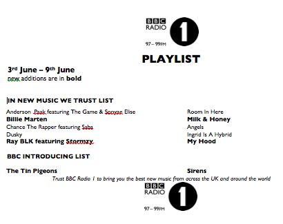 S/O @BBCR1 for adding @RayBLK_  Ft @Stormzy1 #MyHood to their playlist .... Very big!! https://t.co/K8ZFyxNzvT