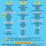 Stage splits for #TITP 2016 are here! Welcome @IzzyBizu @HeyHelloBand @TheLapelles & @thetelermenUK to the line up! https://t.co/yaKzqXUpqw