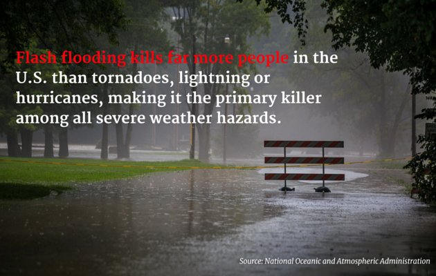 Stop flooding deaths in Missouri. Visit https://t.co/r93i0FIRsZ to learn how to stay safe. https://t.co/MVNtDryk9Z