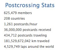 Woohoo! Postcrossing juuuust hit 36 million postcards! That's a lot of postcards!