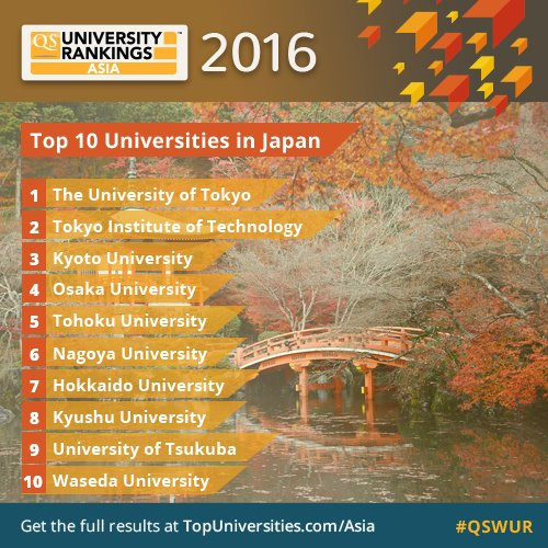 Here's #Japan's top 10 universities!