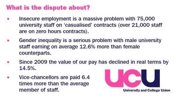 Many university staff will be on strike today for #fairpayinHE, here's a reminder of why they're taking action: https://t.co/bpzfMSgZ3j