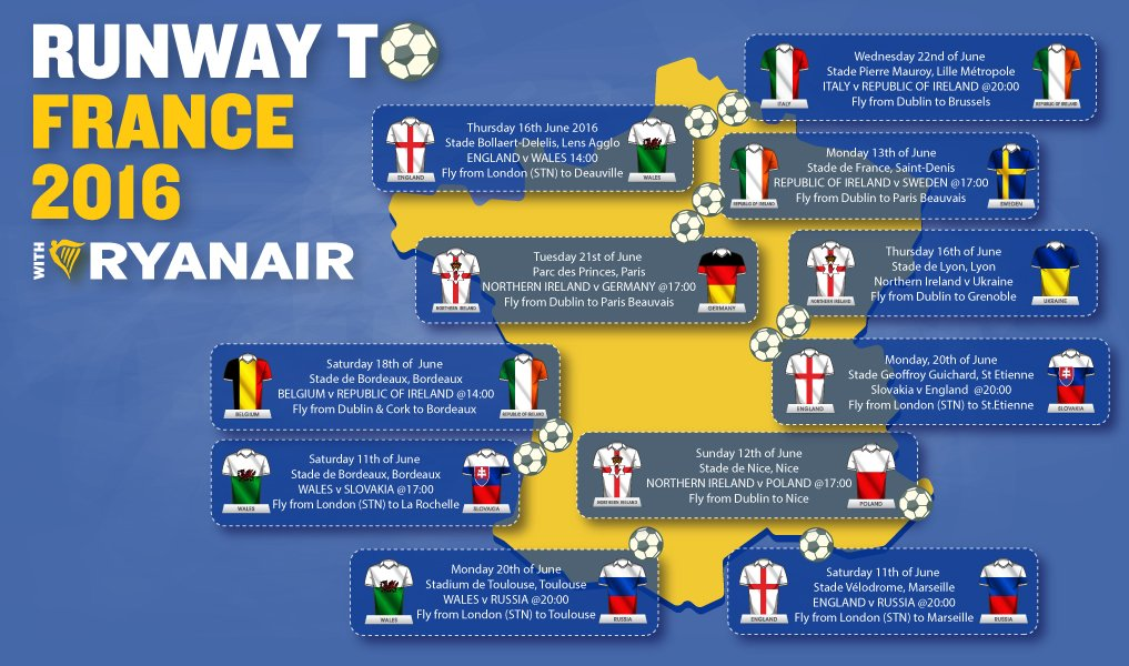Off to EURO2016 ? Check out our guide to each of the host cities
