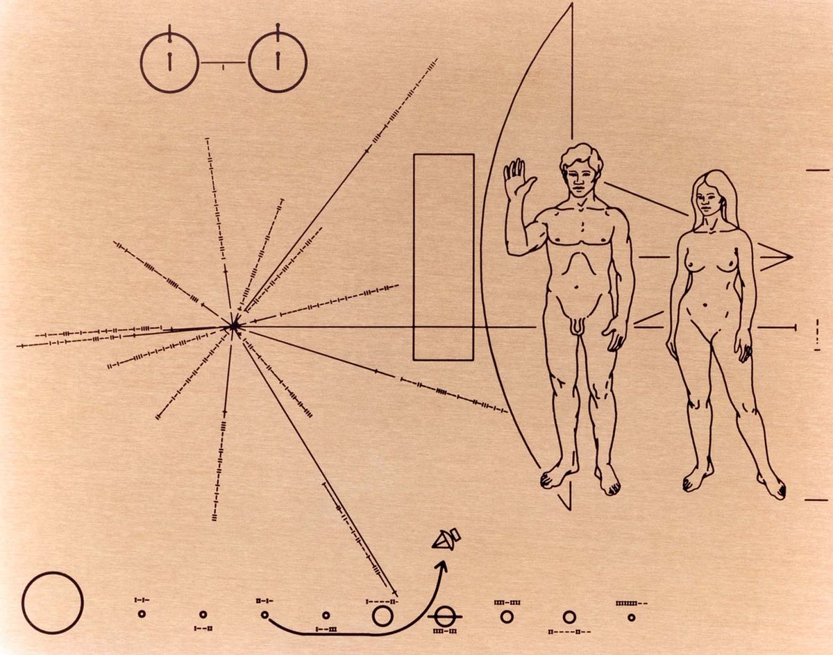 #OnThisDay in 1983 Pioneer 10 became the first man made object to leave the Solar System https://t.co/DMxO7U9PFS