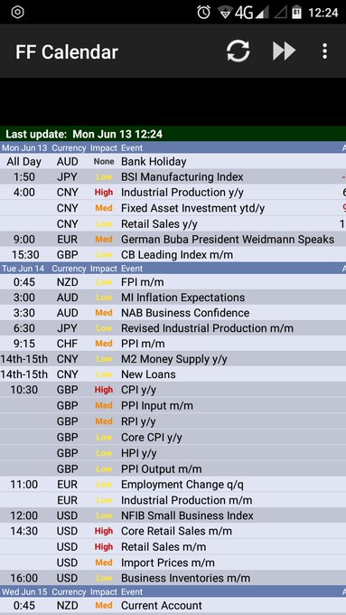 Forex economic calendar 4