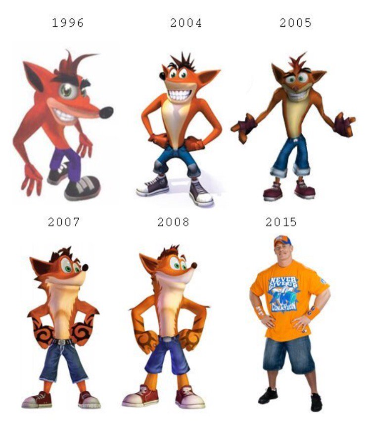 Let's take a look back on Crash Bandicoot's long storied history in gaming. #E32016 #PlayStationE3 https://t.co/y92RuWvi7Z