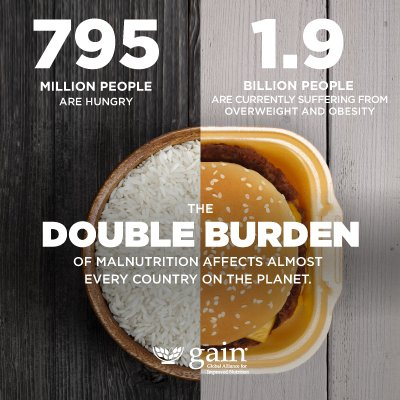 """""""Millions have too much of the wrong food, while millions more have too little of the right food"""" #nutritionreport https://t.co/z6PA7GA6SJ"""