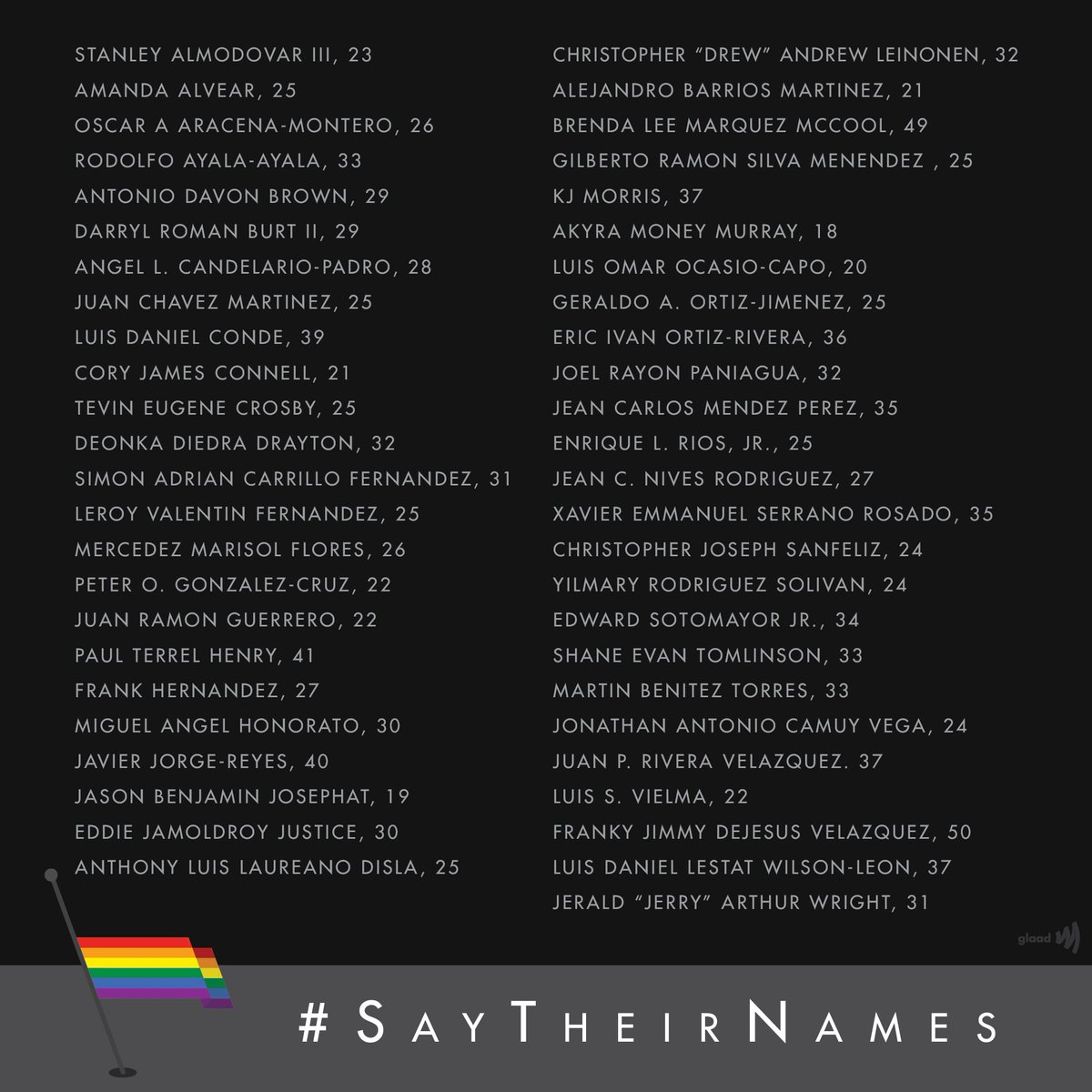 #SayTheirNames #WeAreOrlando https://t.co/38JO7mdEm1