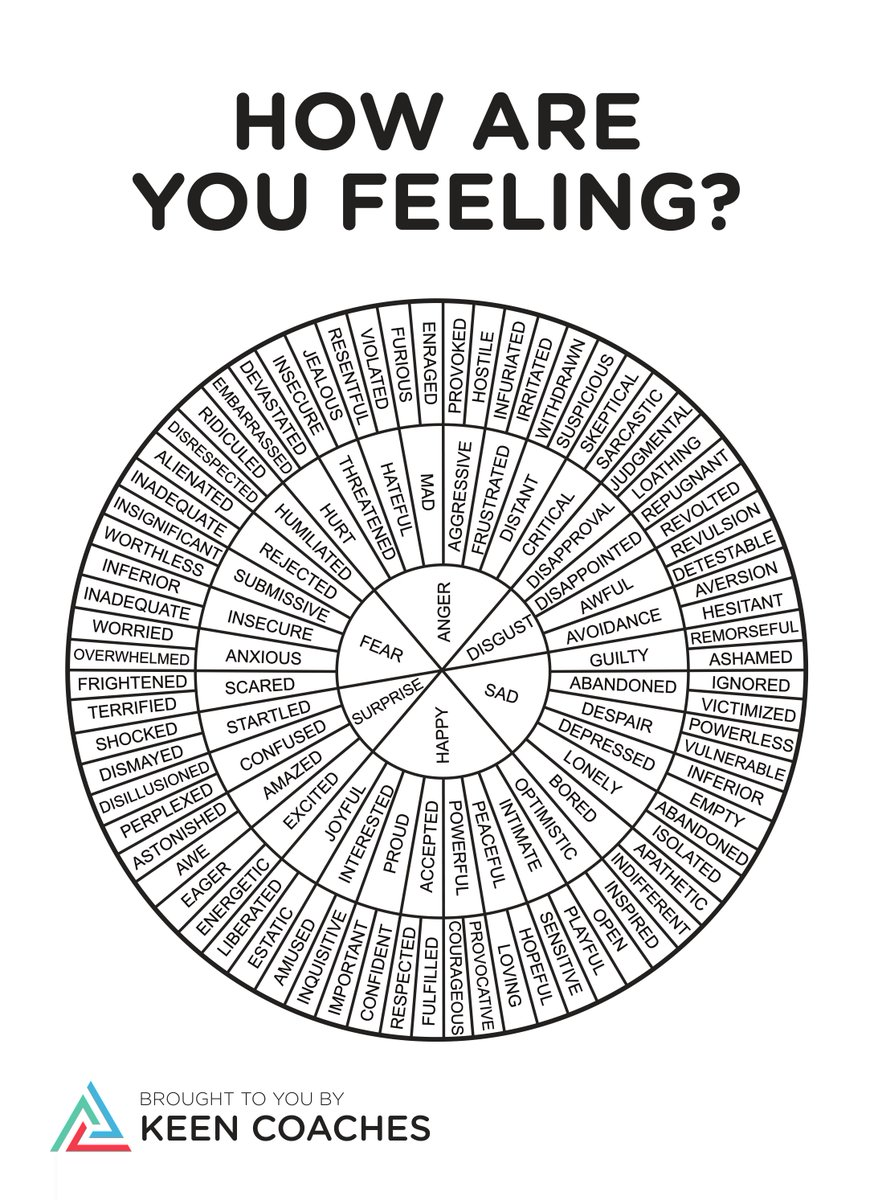 .@keen_io we value sharing feelings. That's not always easy, so we have this helpful framework. How are you feeling? https://t.co/fCDMCdDcZ6