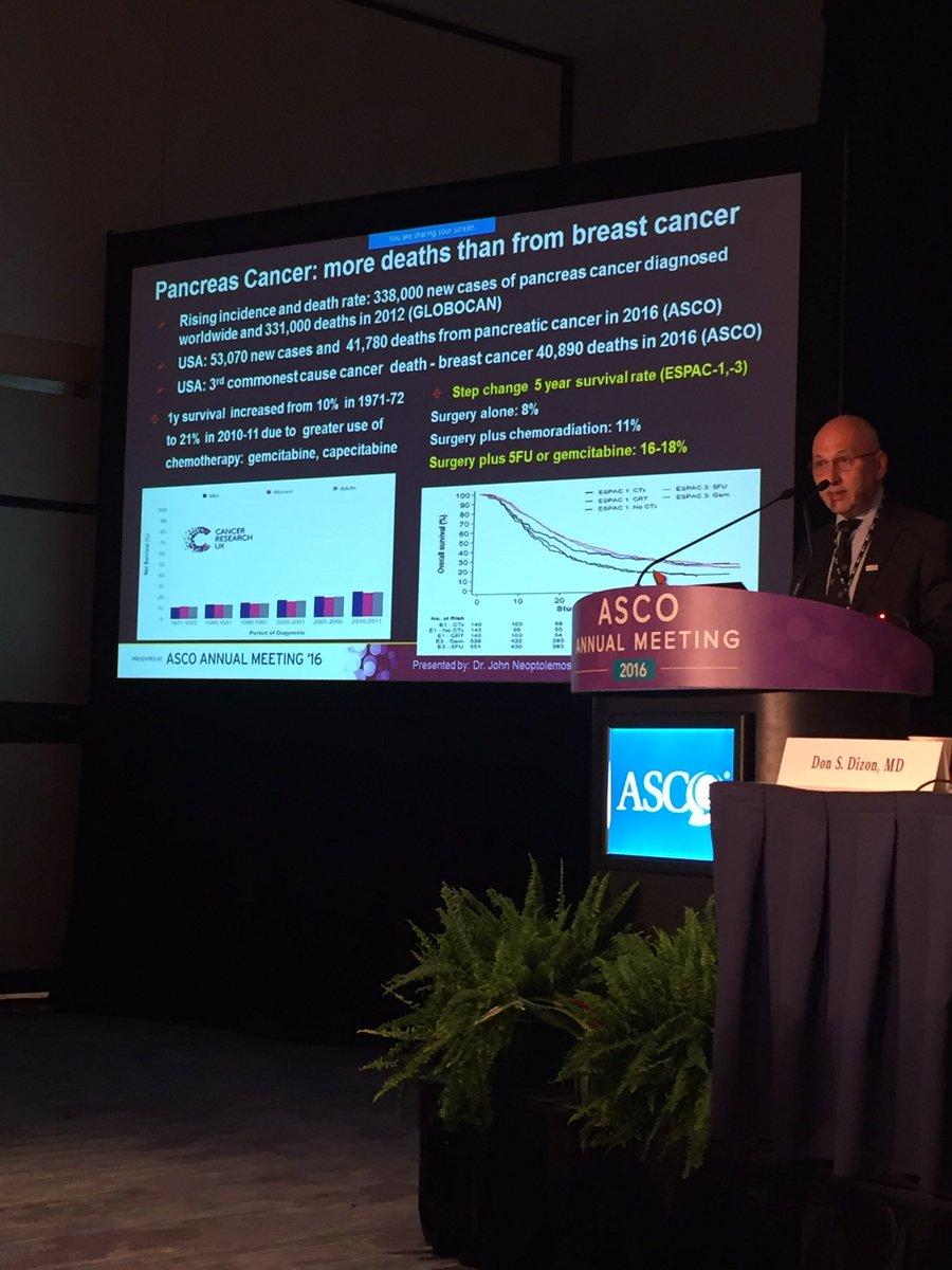 Gemcitabine+capecitabine vs gemcitabine monotherapy in #pancreaticcancer #ASCO16 https://t.co/WB2hHjqX0O