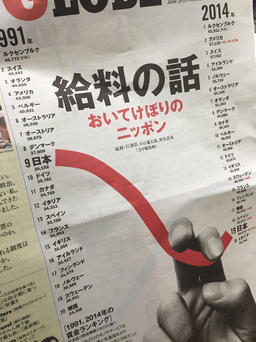 日本の給料水準が、韓国に抜かれたという築地新聞のビジュアル。儲けは企業が内部留保で溜め込むか。。。 https://t.co/LQit3lk3F6