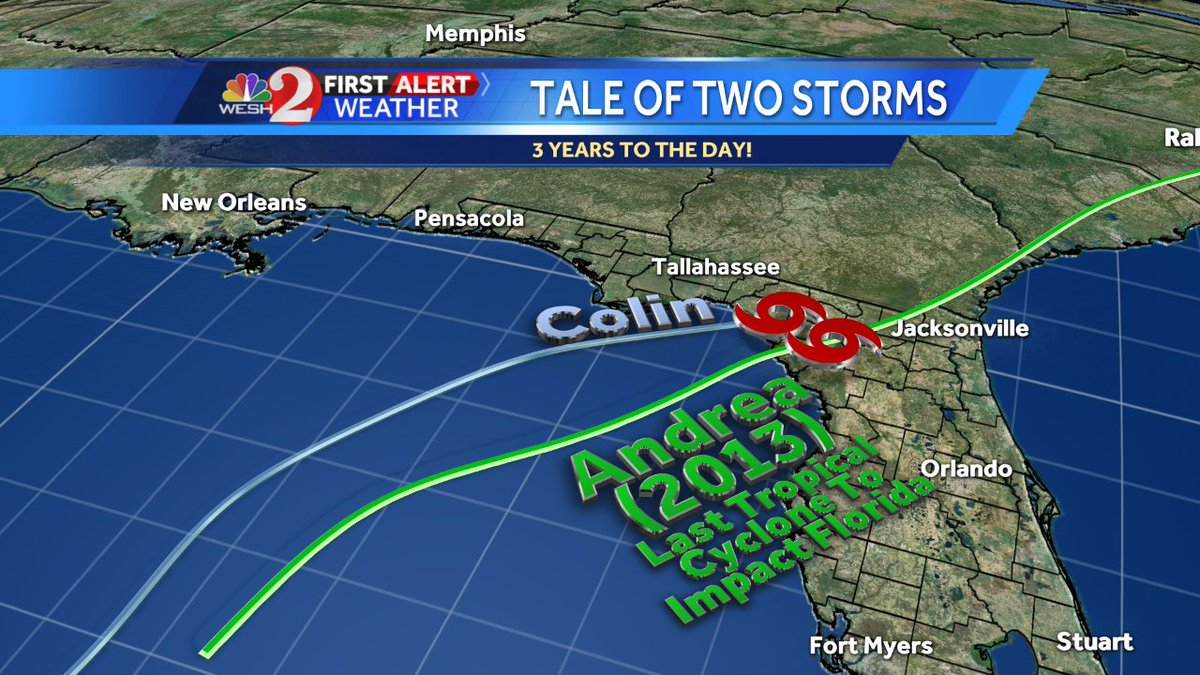 Want a cool (glad I was up late to see that) fact? Colin came ashore 3 years to the day since our last cyclone in FL https://t.co/G9Hyqo4gue