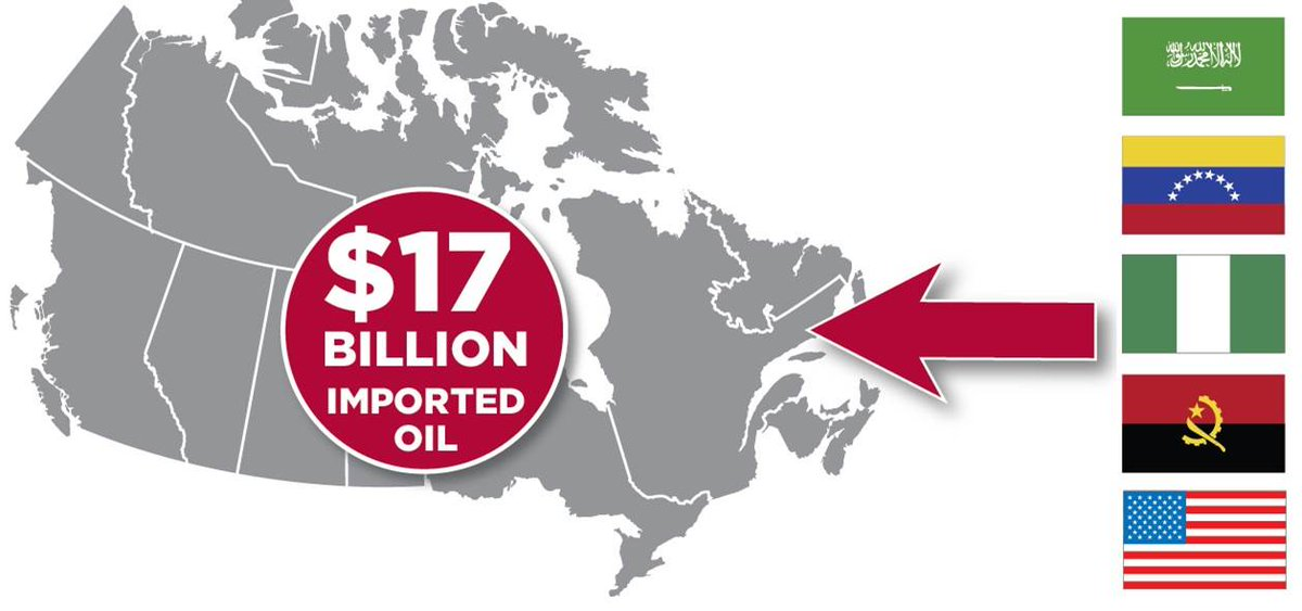 """""""Canada has the 3rd largest reserve of oil in the world, yet last year we paid about $17B to import oil"""" #GVBOT https://t.co/rZCVsBaMnj"""