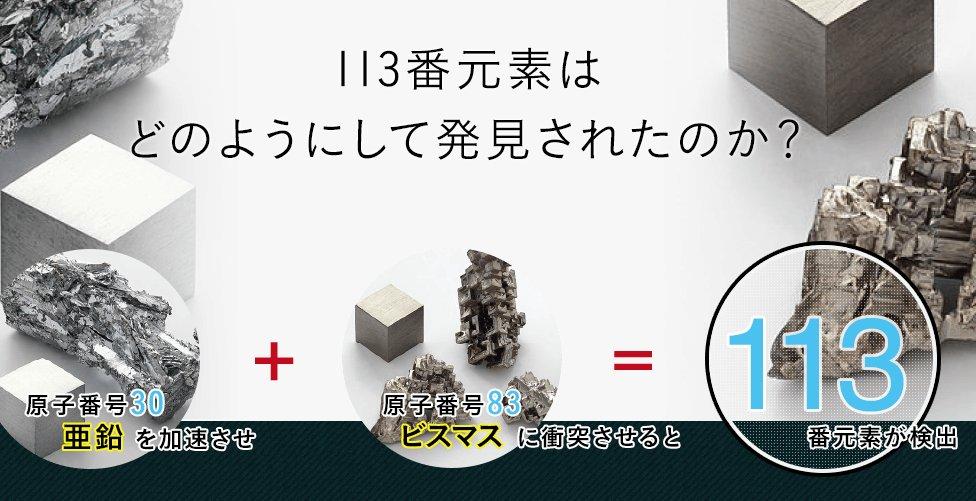 にほにうむ…朝から話題になっていますね!: 日本初新元素は「ニホニウム」に。命名ルールでニッポニウムは使用不可、ジャポニウムは母国語重視で脱落か - にんじ報告 https://t.co/mVFuulx4w9 https://t.co/WjIlfdKBIB
