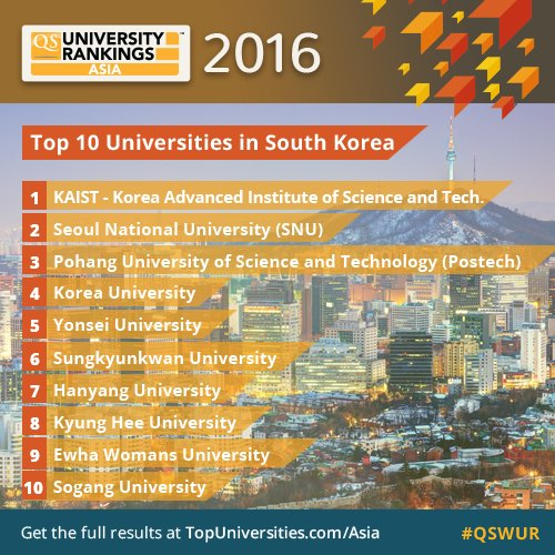 Where are South Korea's top universities?