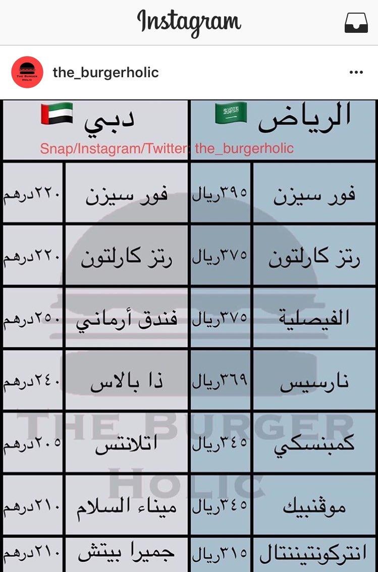 مقارنة مطاعم الفنادق في رمضان بين الرياض ودبي