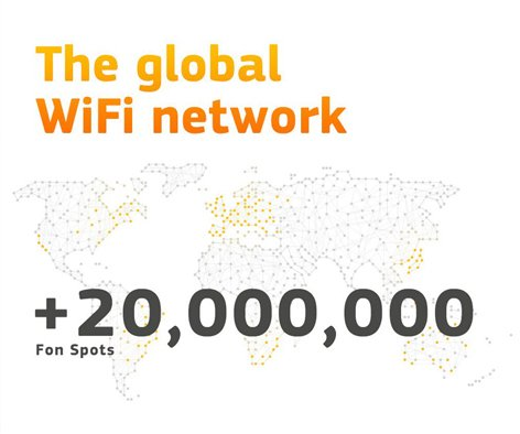 Fon just hit 20 million #hotspots worldwide! Thanks to all of you for helping us reach this milestone! #wifi https://t.co/ePMfxF1R3j