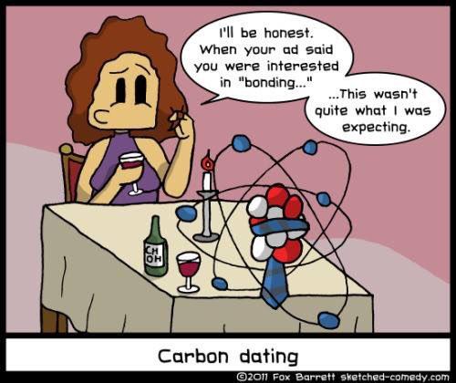 Carbon dating cartoons