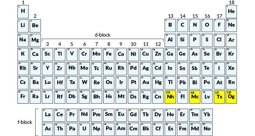 Meet the periodic table's new elements, nihonium, moscovium, tennessine and oganesson: https://t.co/1XJYJiAEGF https://t.co/tgXcKPu7LW