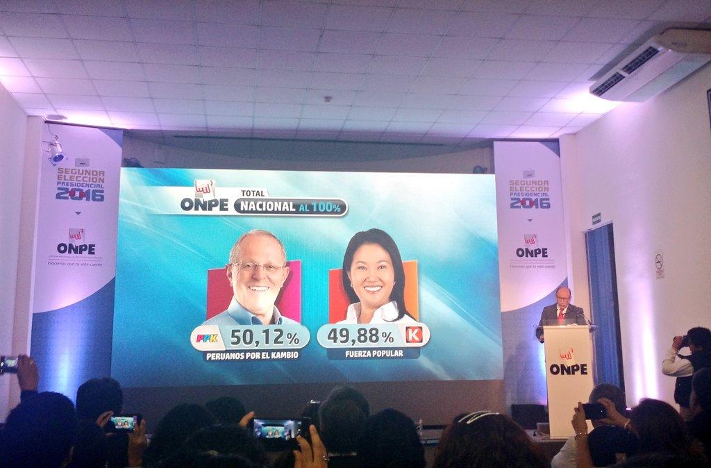 #ONPE: Estos son los resultados al 100% de actas procesadas de la Segunda Elección Presidencial https://t.co/jAI52Xc8uD