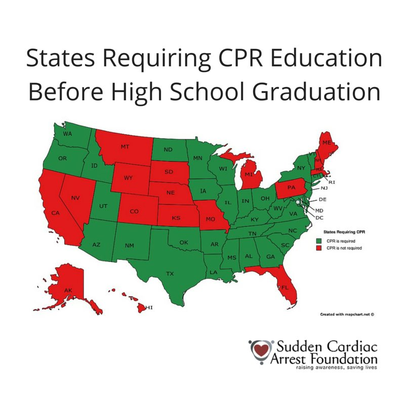 The 33 states requiring CPR education before high school graduation #CPR #scaawareness @youcansavealife https://t.co/9AV2Lv3GDQ