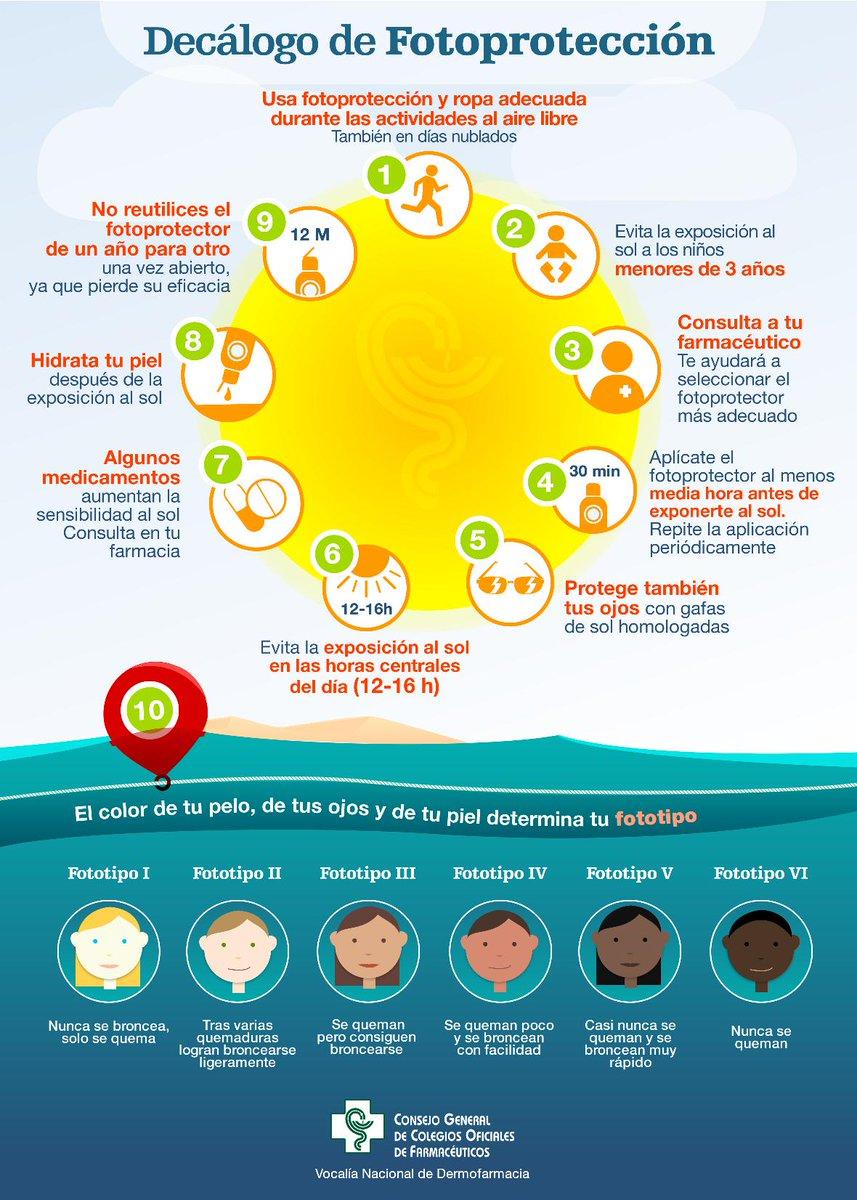 Los farmacéuticos recuerdan a la población la necesidad de protegerse frente al sol https://t.co/Vrlnq5LrVn https://t.co/Ki3TsyqPll