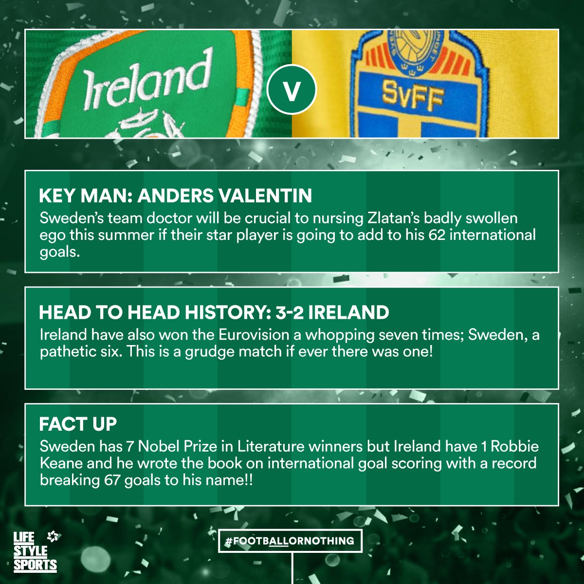 48 hours to go, time to brush up on your football banter with our handy Blagger's Guide. #FootballorNothing #IREvSWE https://t.co/7yrtvgx1IS