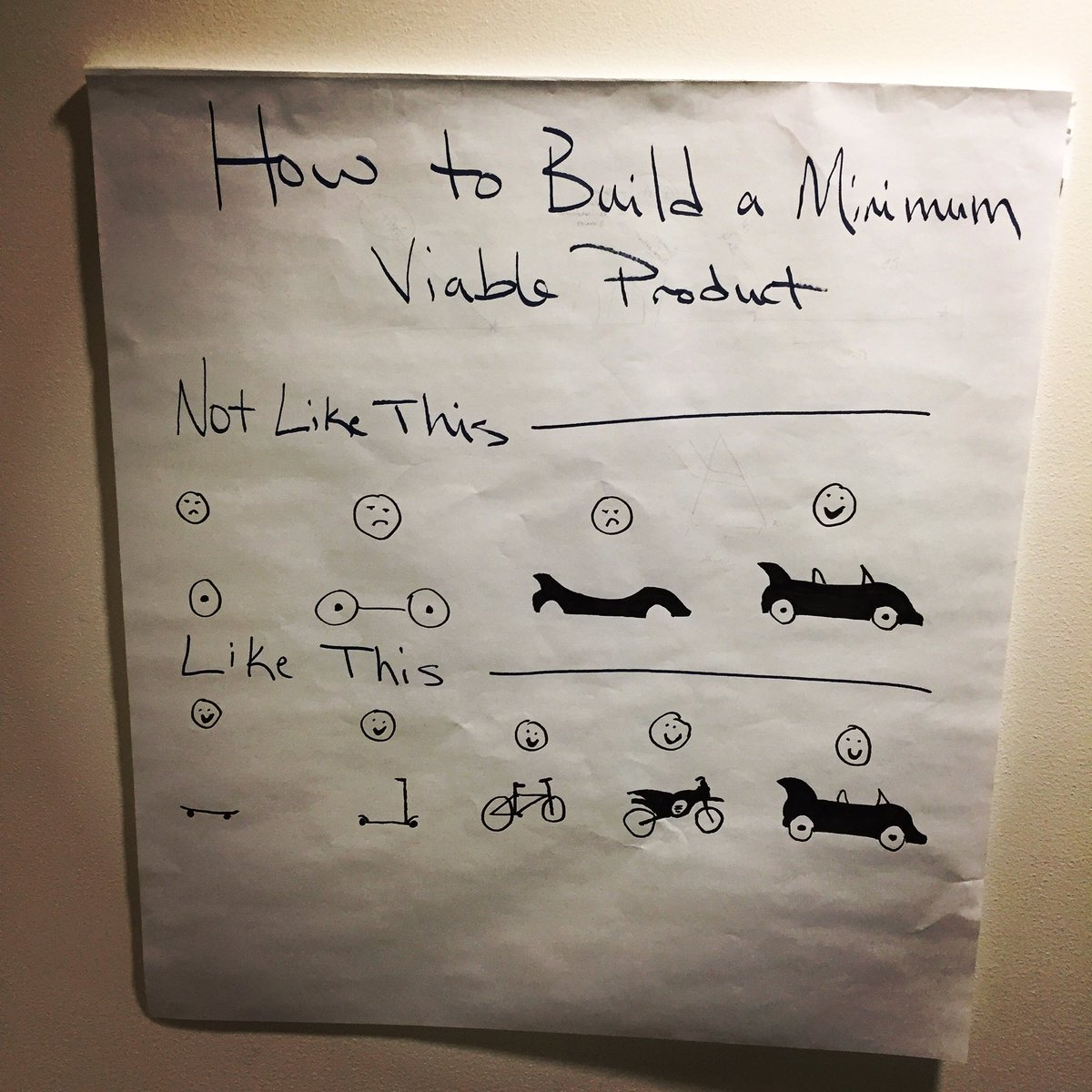 How to build a Minimal Viable Product. #bunkerbuilds #leanstartup https://t.co/5b4uisD3zv