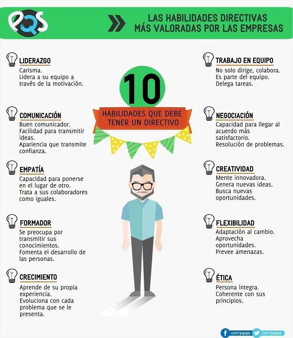 10 habilidades + valoradas en un directiv@. #rrhh #infografia #liderazgo.  @TopLogan77 https://t.co/gv2ldmClax