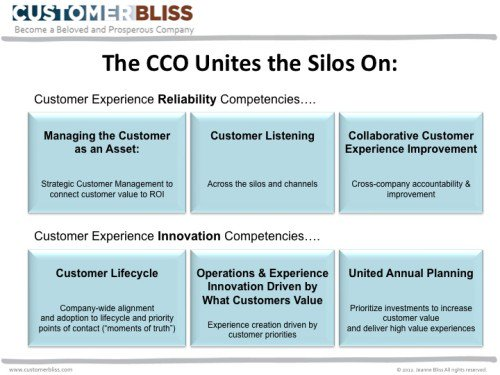 2 Chief Customer Officer Priorities: Experience Reliability and Experience Innovation https://t.co/D8yq7MmcJD #CX https://t.co/kJuJCZTHf1