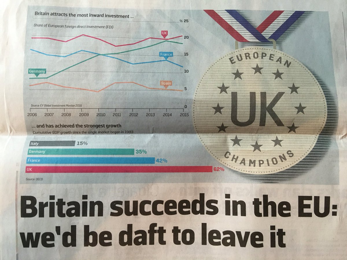 Sunday Times economic outlook - david smith - facts say #strongerin https://t.co/sgvZMcIqFe