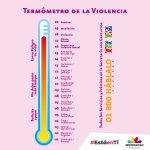 ¿Qué es el Termómetro de la Violencia? Conócelo y háblalo, ¡@SeMujerMich está para ayudarte! #EstáenTi https://t.co/JY3wwkHojh