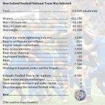 How the Iceland team was selected: https://t.co/dIL9FjlbNI