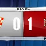 🕘 TERMINÉ !   #CRO  0-1  #POR  Le Portugal se qualifie pour les quarts après prolongation. https://t.co/Lo0erlGfBH