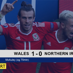 FULL-TIME Wales are in the quarter final #EURO2016 #WALNIR https://t.co/xGvxnPGrpN