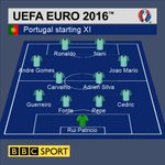Heres the #CROPOR team news. Who are you backing? Use #bbceuro2016 https://t.co/IFmoIk1mJ6 https://t.co/0aGZirAHaC