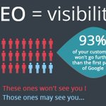 What Is SEO and Why Is It Essential For You #SEO #seo https://t.co/LO0cm6XZY7 | https://t.co/QT52QKwi4E https://t.co/lIWyrstPcm