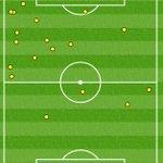 0 - Cristiano Ronaldo has made no touches in the opp box in the first half vs #CRO. Alone. #CROPOR https://t.co/SEtCsvubA6