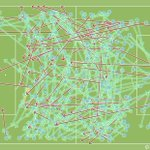 #POR are yet to complete a single pass inside #CROs box so far. No service whatsoever. https://t.co/2wLy5P0T4a