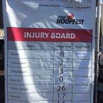 The latest @SpokaneHoopfest injury report. #Hoopfest2016 #Spokane https://t.co/Qq8e4y5BI4